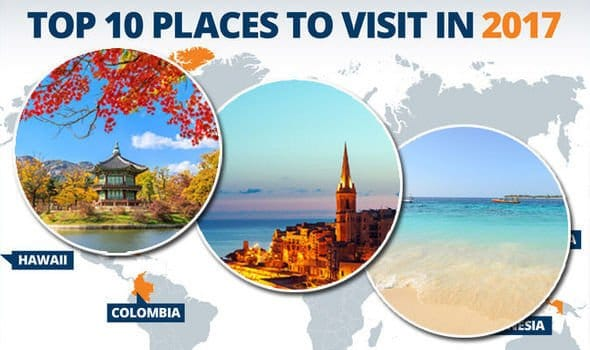 Top 10 Destinations To Visit in 2017