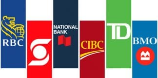 The Best Banks Stocks In Canada 2020