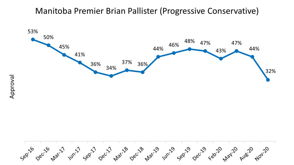 MB Premier Rating