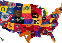 Hardest Colleges To Get Into