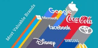 Most Valuable Brands In The World 2021